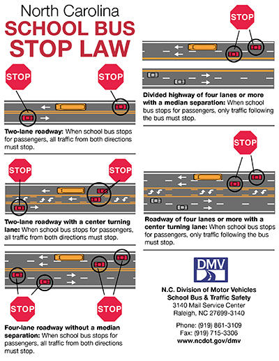 NC Bus Stop Law