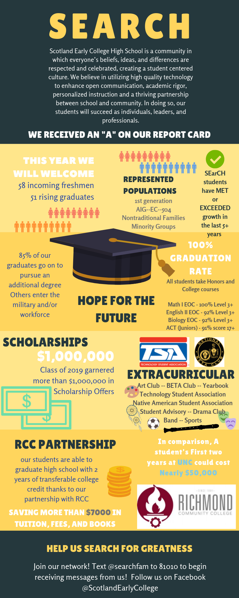 Check out our new infographic